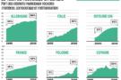 Recyclage: l'Europe a encore de la marge